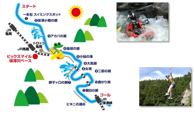 Map of Kyoto Hozu Full-day Rafting