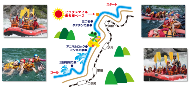 Map of Okutama Rafting